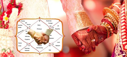 Kundali Matching for Marriage Relationship